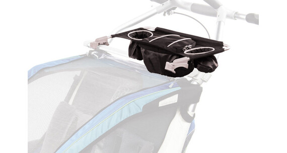 Thule Console 2